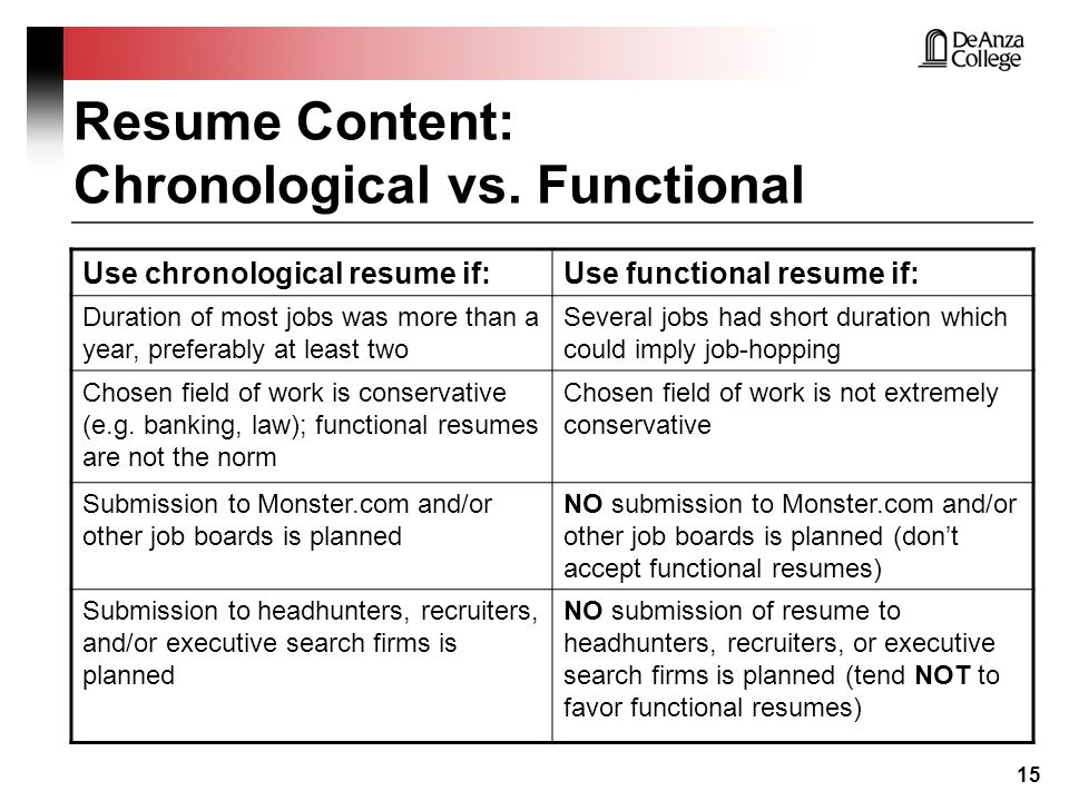 Chronological Resume Vs Functional Resume  Functional Vs Chronological Resume