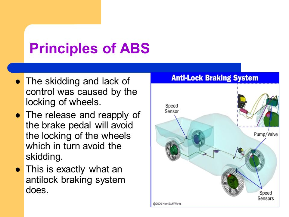an overview of the abs or anti lock braking system Motivation for abs: motivation for abs under hard braking, an ideal breaking system should: provide the shortest stopping distances on all surfaces maintain vehicle stability and steer ability anti-lock breaking systems were developed to best meet these needs.