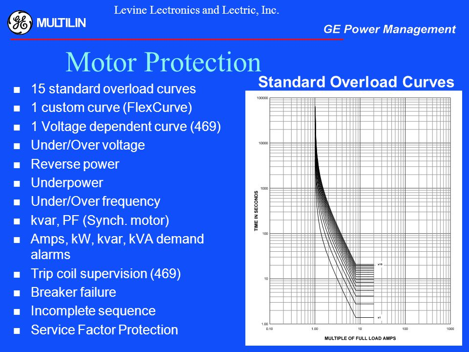 Motor+Protection+Standard+Overload+Curves+15+standard+overload+curves motor protection for this millennium ppt video online download ge multilin 469 wiring diagram at alyssarenee.co