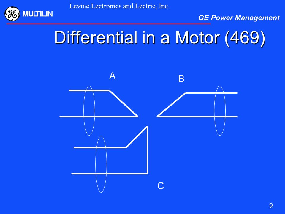 Differential+in+a+Motor+%28469%29 motor protection for this millennium ppt video online download ge multilin 469 wiring diagram at alyssarenee.co
