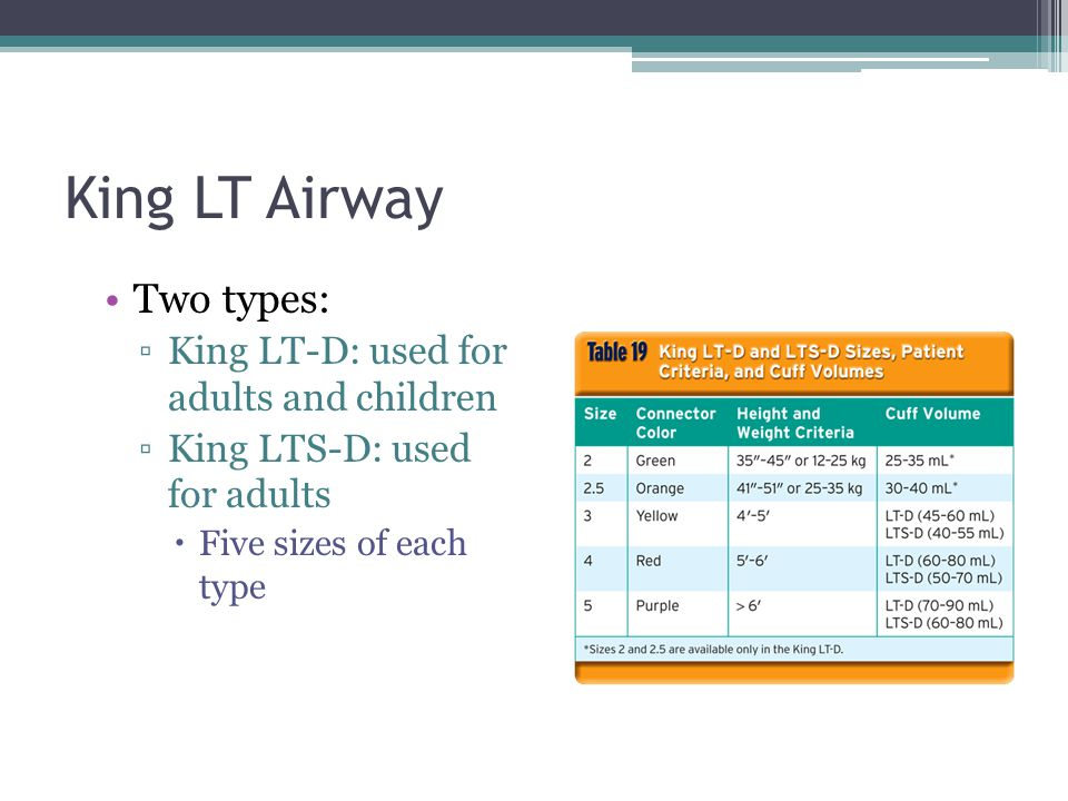King LT Airway Two types: King LT-D: used for adults and children
