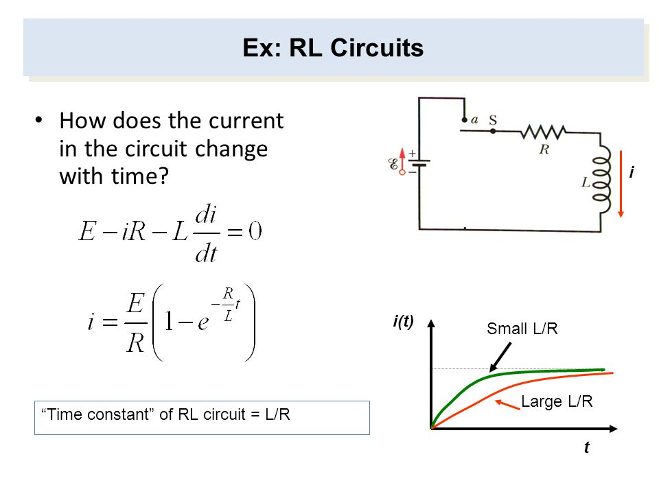 How does the current in the circuit change with time