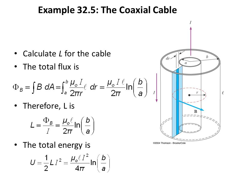 Example 32.5: The Coaxial Cable