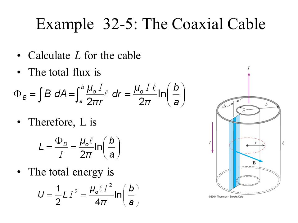 Example 32-5: The Coaxial Cable