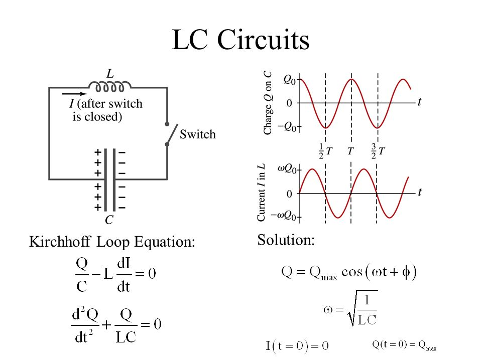 LC Circuits Kirchhoff Loop Equation: Solution: