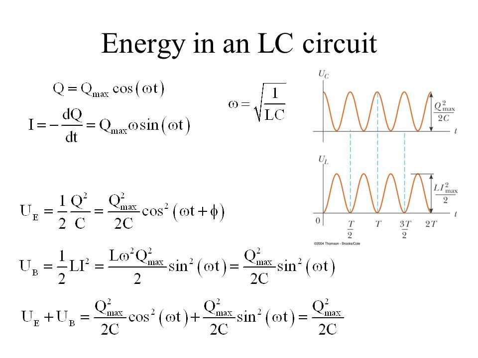Energy in an LC circuit