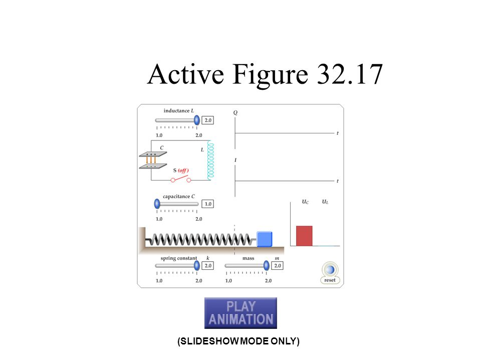 Active Figure (SLIDESHOW MODE ONLY)