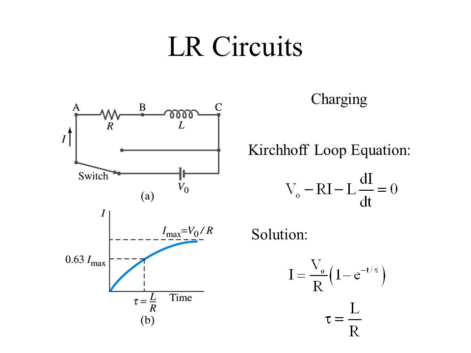 LR Circuits Charging Kirchhoff Loop Equation: Solution: