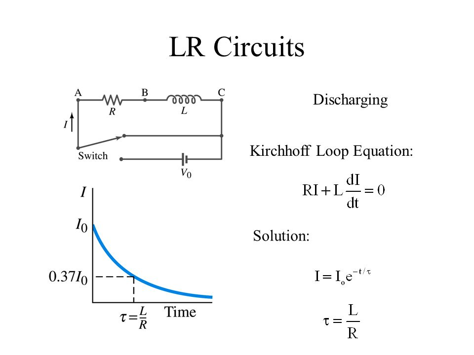 LR Circuits Discharging Kirchhoff Loop Equation: Solution:
