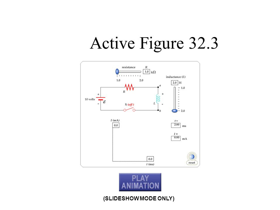 Active Figure 32.3 (SLIDESHOW MODE ONLY)
