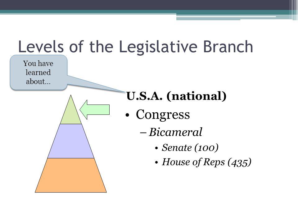 HAVE OUT VOCAB HW FOR ME TO CHECK ppt download – Legislative Branch Worksheet