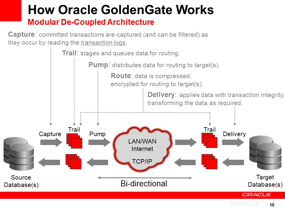 how oracle works I've been using pl/sql cursors for a long time already, but when asked how it works internally, i get a blurred idea here are some of my queries.