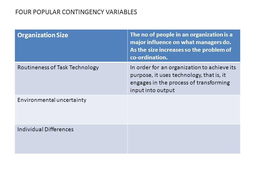 do four contingency variables influence organizations stru How do the four contingency variables influence organizations' structure four contingency variables influence organizations' structure  during 1970s, the united states of america was.