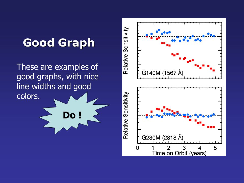 Good Graph Do ! These are examples of good graphs, with nice