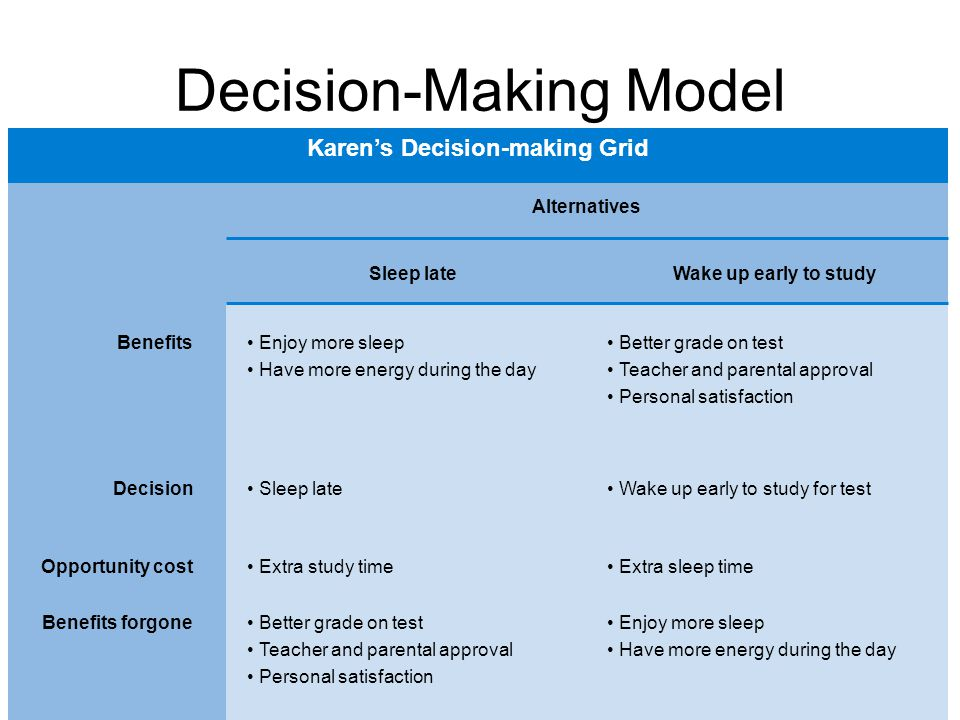 the importance of opportunity cost in decision making In microeconomic theory, the opportunity cost, also known as alternative cost, is the value (not a benefit) of the choice of a best alternative cost while making a decision.