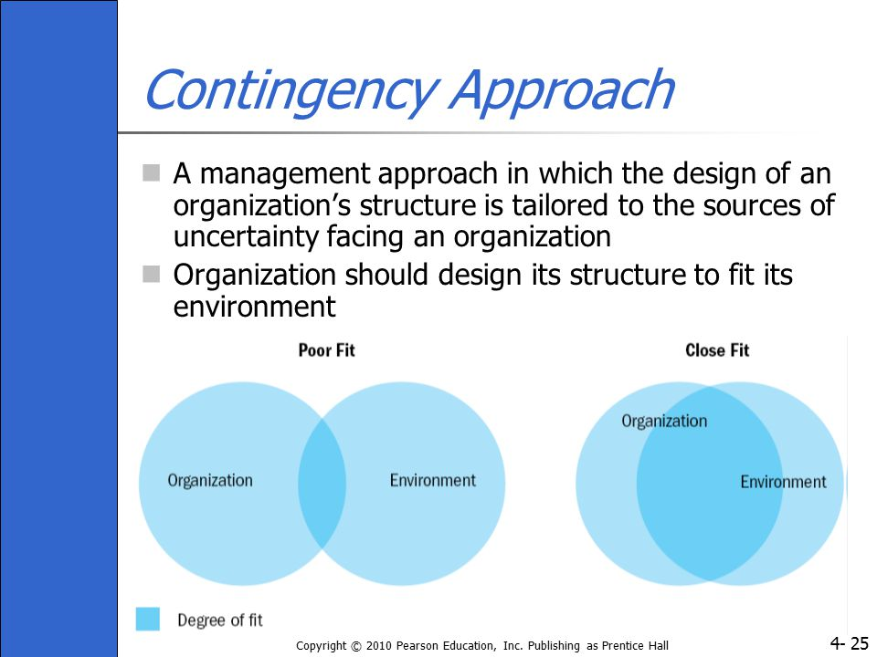 definition of organizational management approach Types of organizational structures an organizational structure defines how jobs and tasks are formally divided, grouped and coordinated the type of organizational structure would depend upon the type of organization itself and its philosophy of operations.