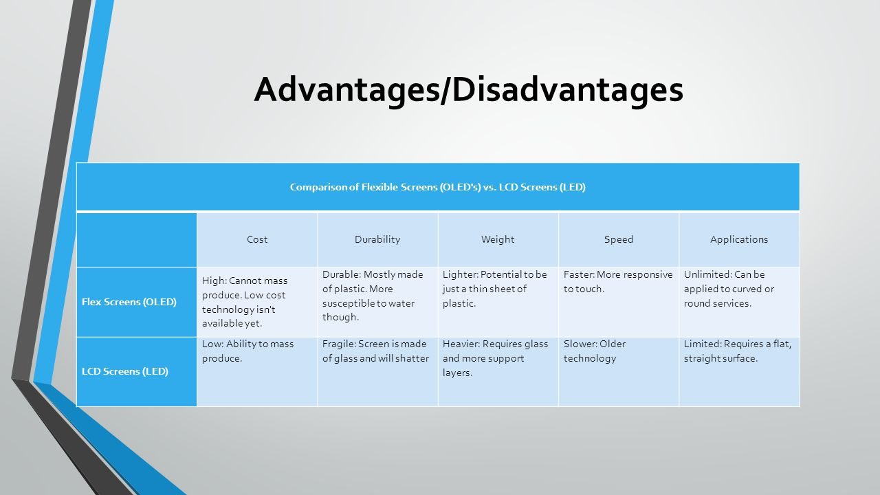 a comparison of the advantages and disadvantages of voicethread and skype