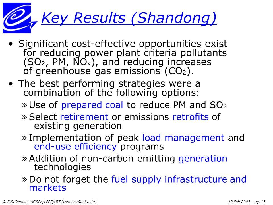 Key Results (Shandong)