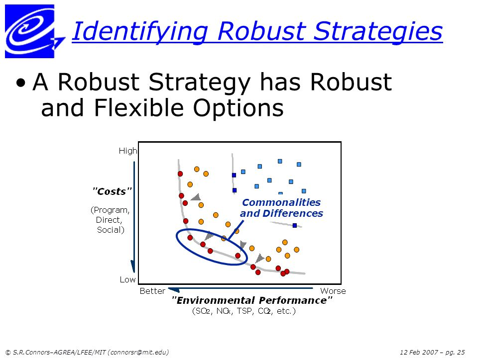 Identifying Robust Strategies