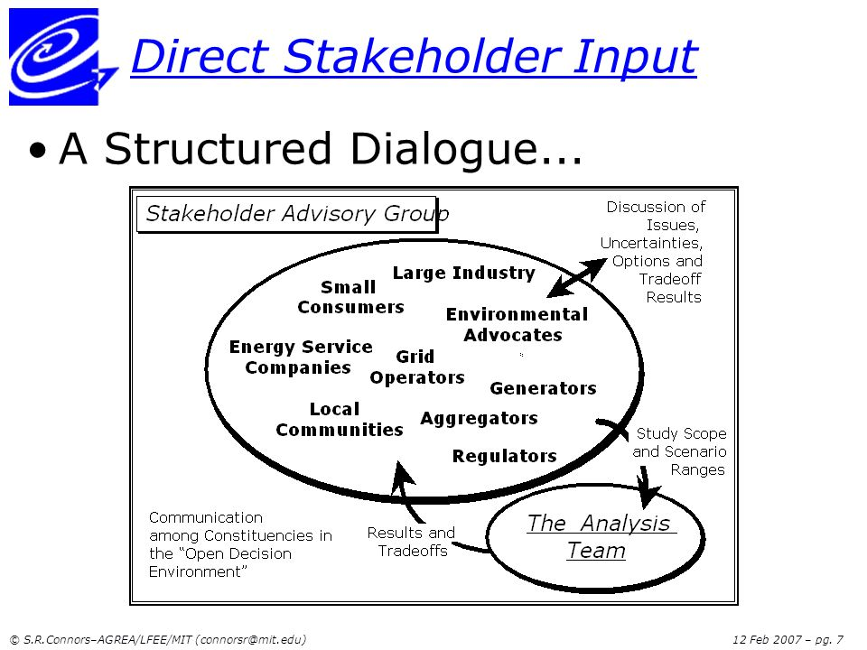 Direct Stakeholder Input