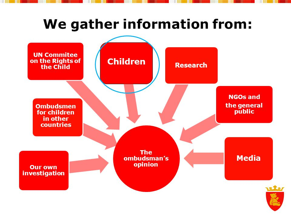We gather information from: