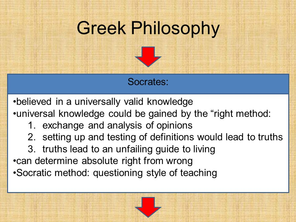 an analysis of the love of wisdom by socrates The theory of recollection in the meno and the phaedo the middle platonic dialogues mark a new phase in plato's attempt to understand socrates and his love for wisdom.