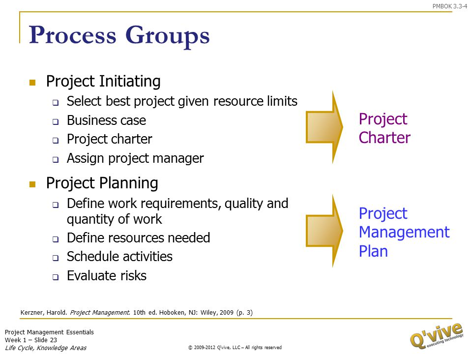 initiating a project Initiating a project initiating a project is a very significant process in prince2, because it marks the start of the project unlike the process starting up a project which is prix project preparation, the work of the initiation process falls into the first project stage.