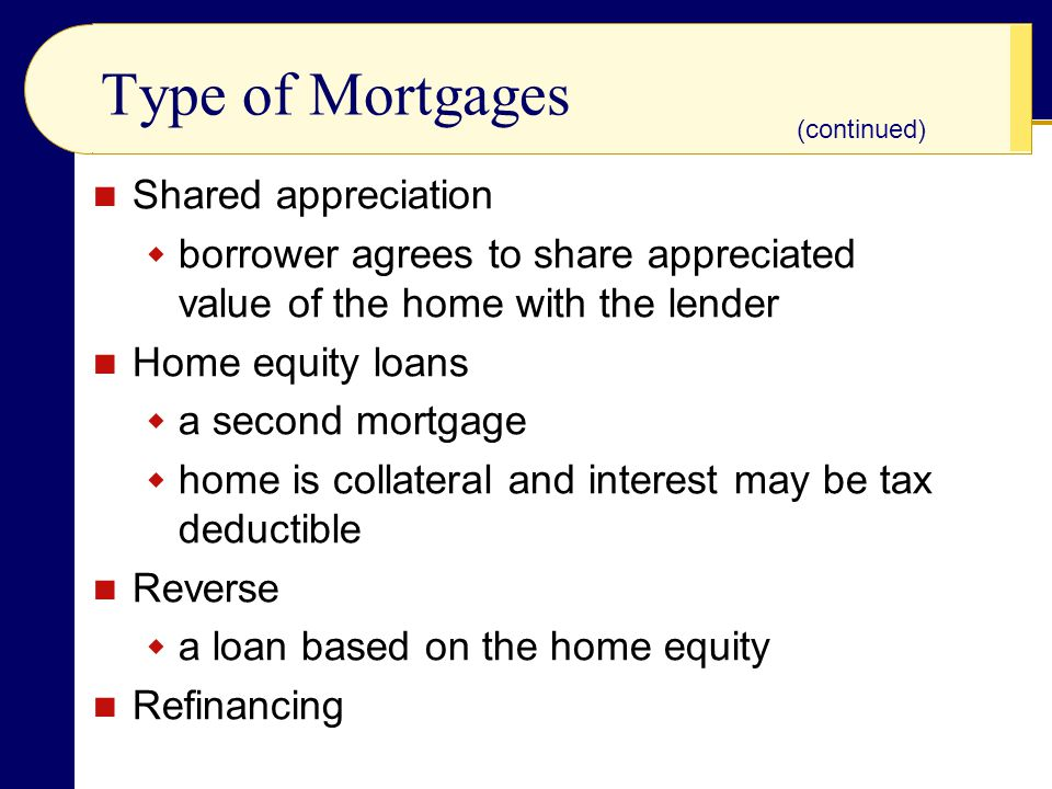 Type of Mortgages Shared appreciation