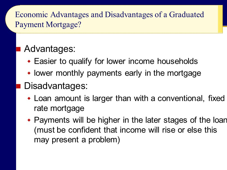 Economic Advantages and Disadvantages of a Graduated Payment Mortgage