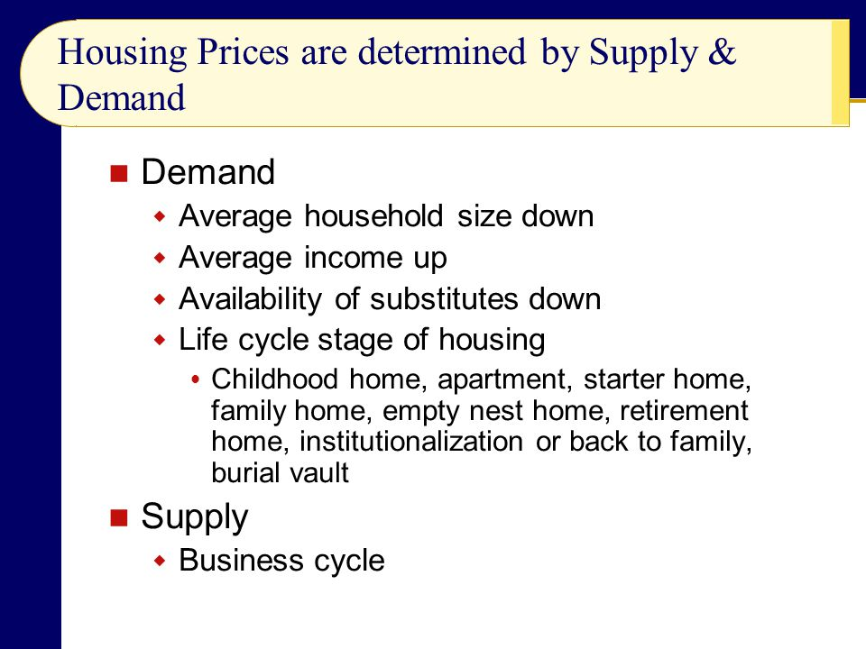 Housing Prices are determined by Supply & Demand