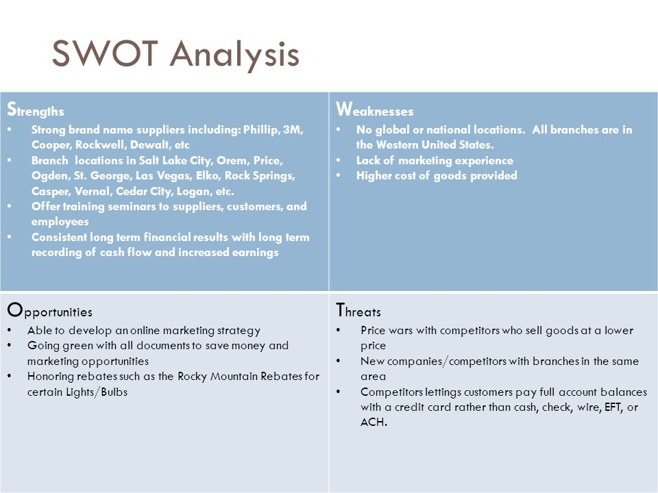 Bright Electric Swot Analysis Marketing 1030 Ahmad Kareh