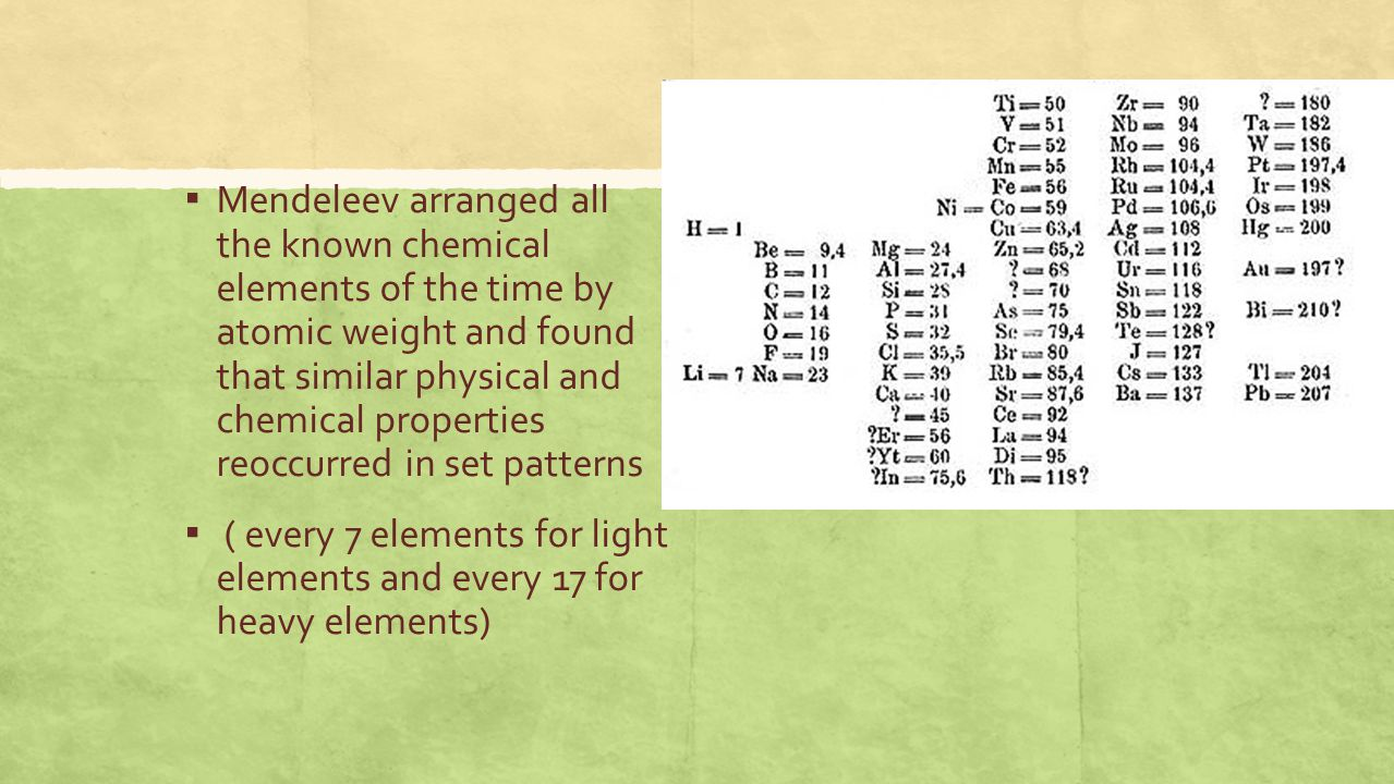 Mendeleev arranged the periodic table by gallery periodic table how did mendeleev arrange the periodic table image collections unit 1 matter and the nature of gamestrikefo Image collections