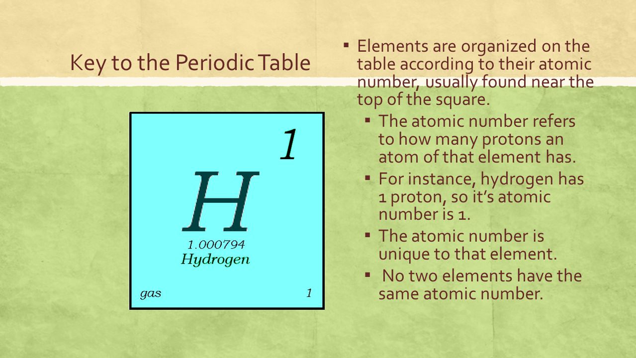 Unit 1 matter and the nature of chemistry ppt download key to the periodic table gamestrikefo Image collections