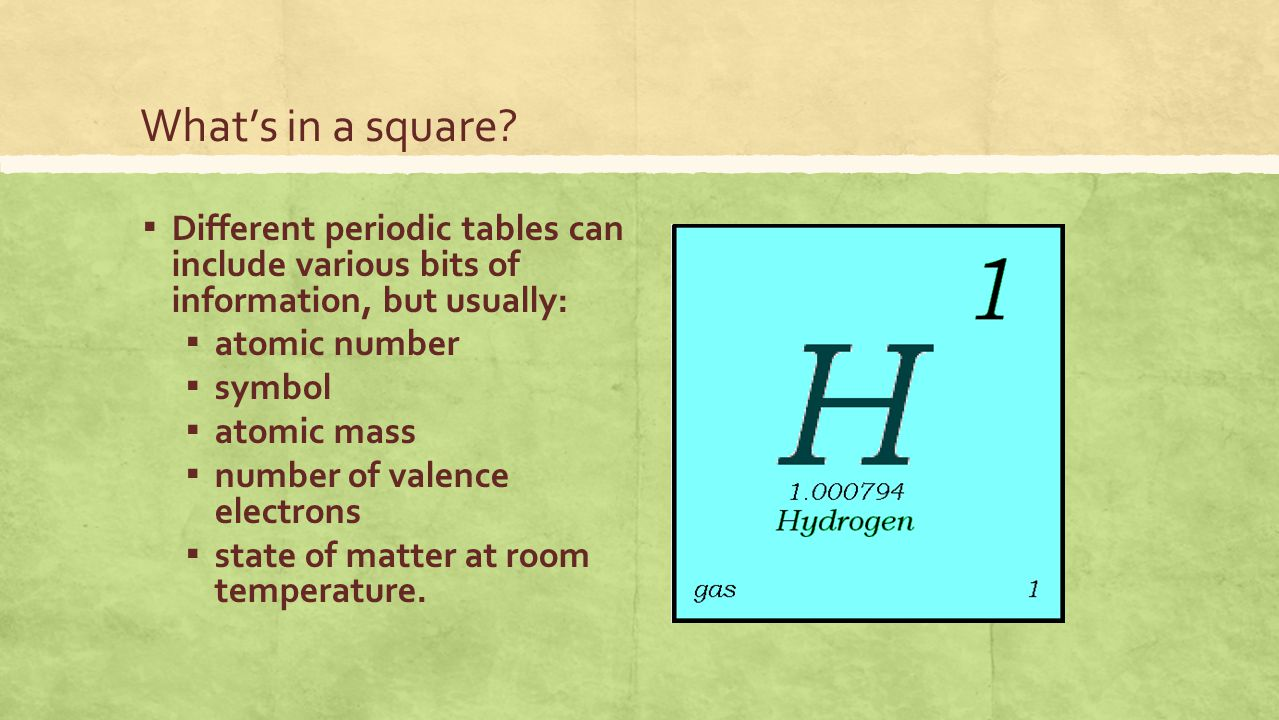 Unit 1 matter and the nature of chemistry ppt download whats in a square different periodic tables can include various bits of information but usually gamestrikefo Choice Image