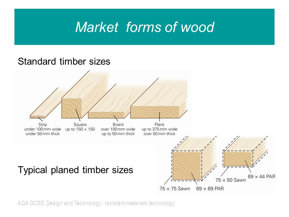 Is Parana Pine A Hardwood Or Softwood Scots Pine The Wood