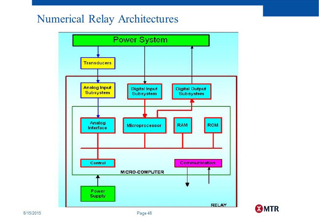 Mr stephen ho mm pd imd oct ppt video online download numerical relay architectures ccuart Images