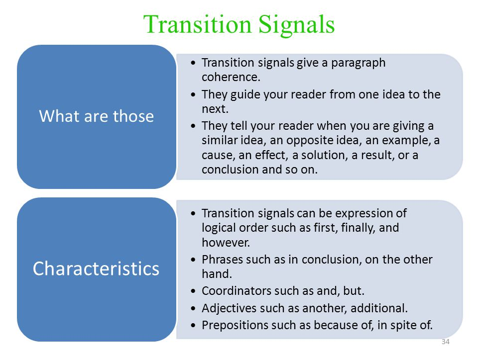 transition signals in essay writing In this way, transitions act as the glue that binds the components of your argument or discussion into a unified, coherent, and persuasive whole types of transitions now that you have a general idea of how to go about developing effective transitions in your writing, let us briefly discuss the types of transitions your writing will use.