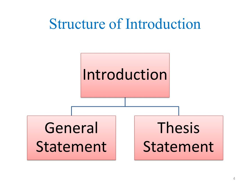 essay general statement Learn to write the most important paragraph of the toefl ibt essay: the  the  best way to begin the introduction is with a general statement about the essay.