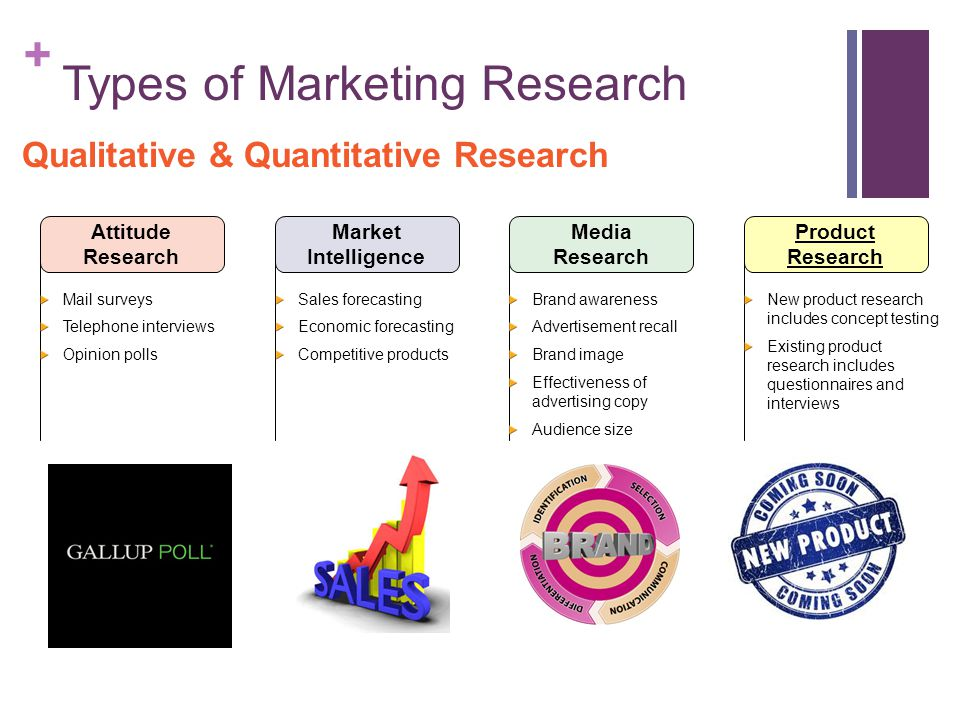 5 Marketing Concepts