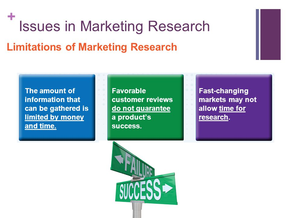 m2 limitation of market research Business studies @ st kaths explain the limitations of market research used to contribute to the development of a selected organisations marketing plans (m2).