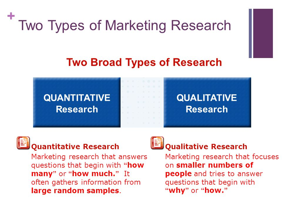 marketing research example Marketing research is the function that links the consumer, customer, and public to the marketer through information this information is used to identify and define marketing opportunities and problems to generate, refine, and evaluate marketing actions to monitor marketing performance and to.