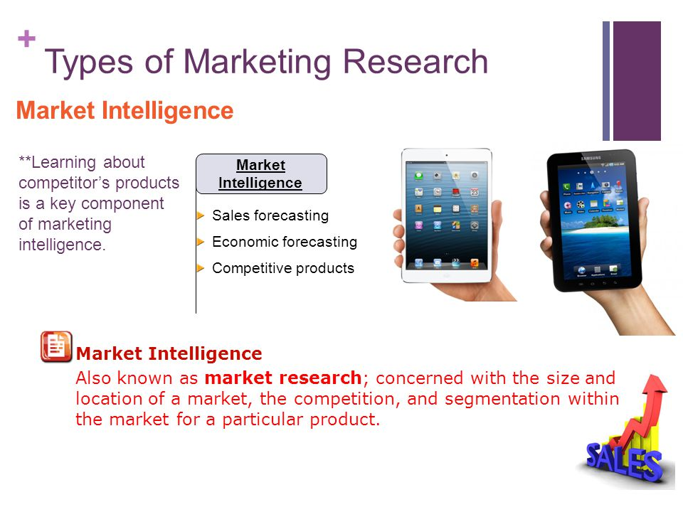 types marketing research Before you start investing in tactics, it's important to do your market  i do want to  talk a little bit about some types of market research and how to.