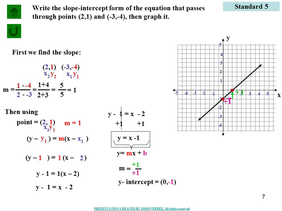 how to write slope intercept form Slope intercept form teaches how to solve a linear function from standard form here's how to write the form and use it to solve equations for a line.