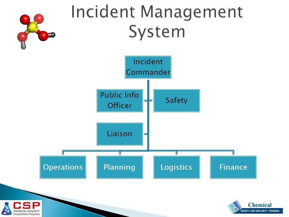 Emergency Communication System Ppt Uml Flowchart Symbols