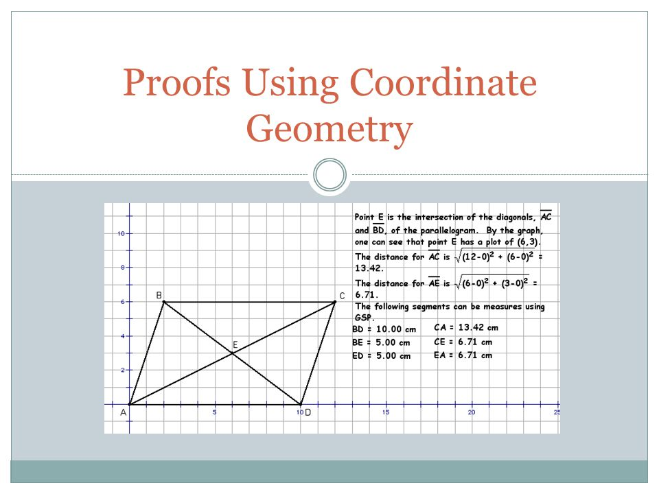 Proofs Using Coordinate Geometry