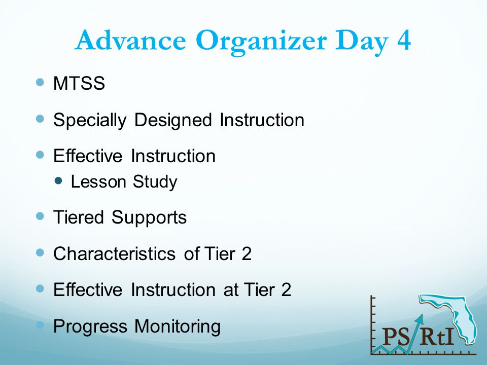 Intensive Intervention Days 4 And 5 Ppt Download