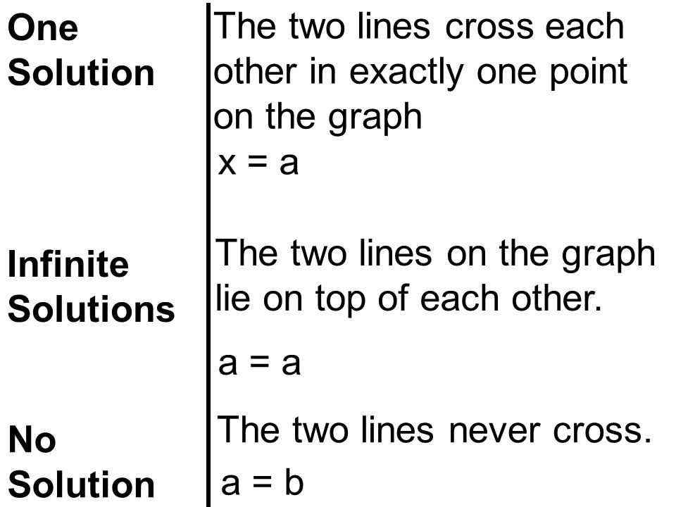 how to solve two fractions on top of each other