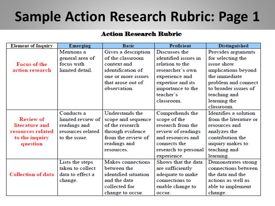 Sample Action Research Rubric: Page 1
