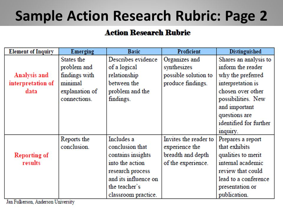 Sample Action Research Rubric: Page 2