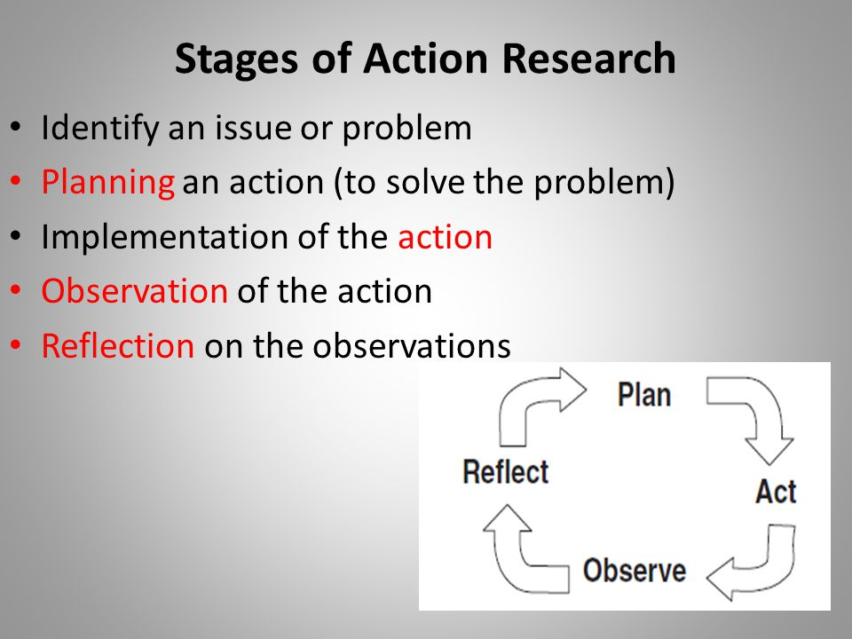 Stages of Action Research